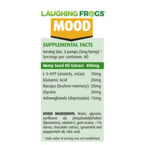 mood-facts