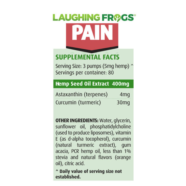 pain-facts